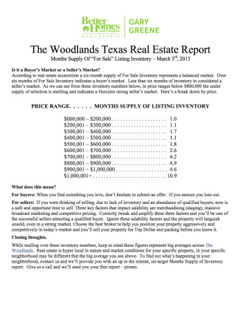 Months Supply Of Inventory By Price Range - Real Estate Market Report- March 2013