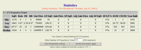 Listing Inventory The Woodlands July 21 2013